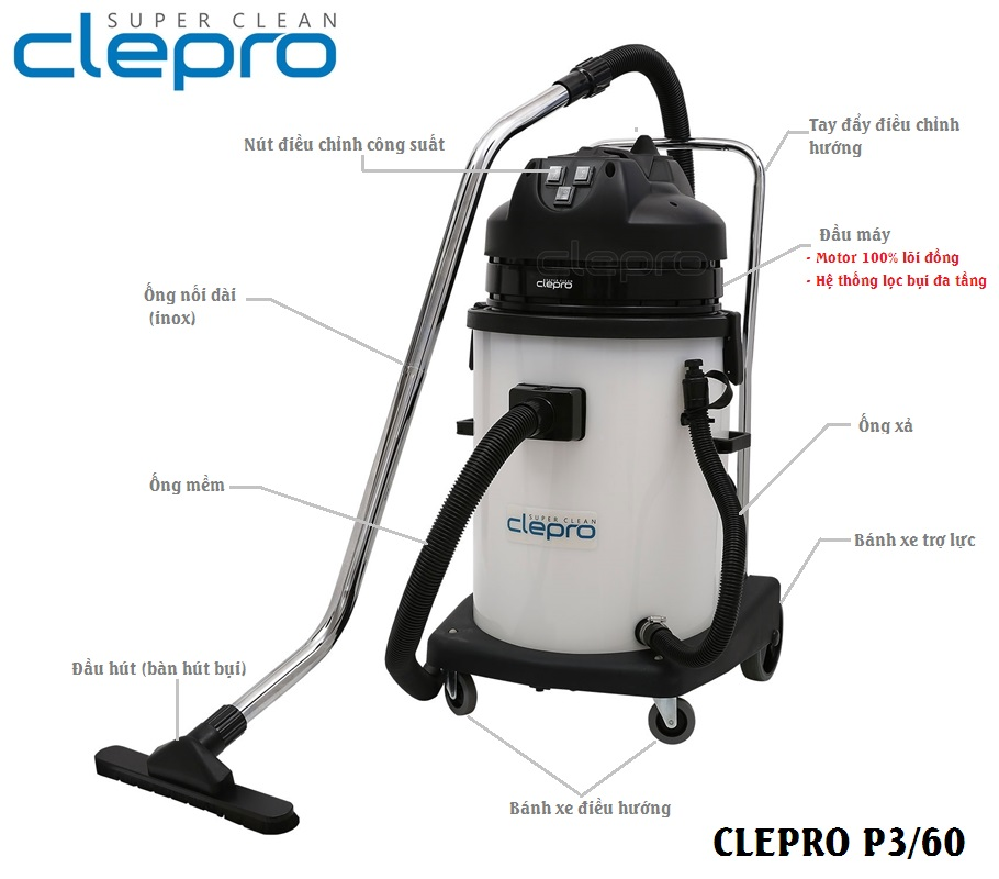 may hut bui clepro 3 motor Clepro p3-60